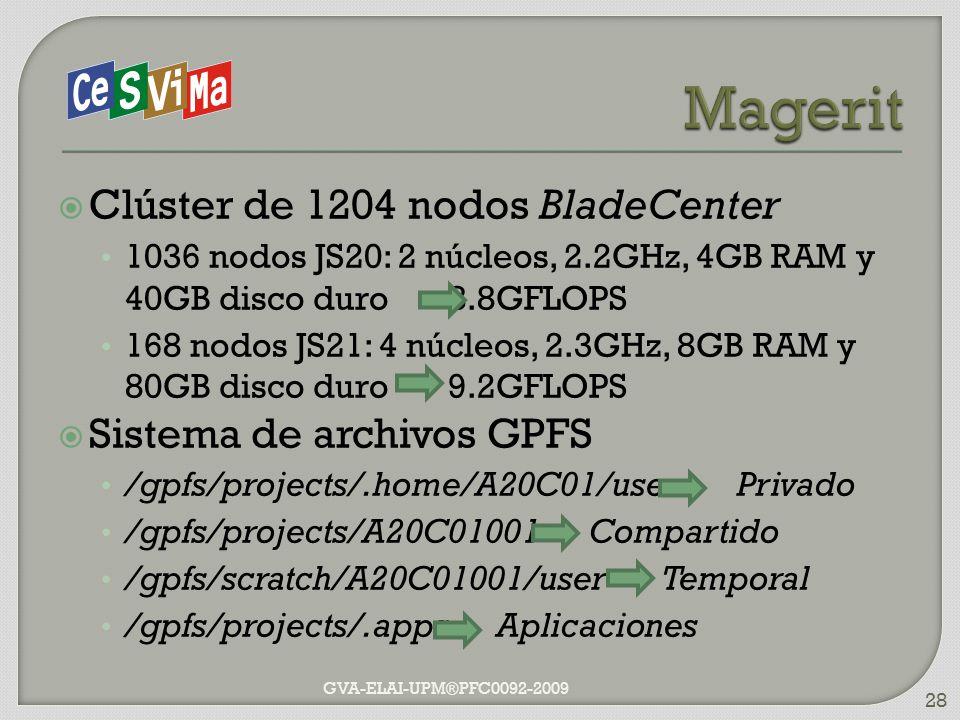 Clúster de 1204 nodos BladeCenter 1036 nodos JS20: 2 núcleos, 2.2GHz, 4GB RAM y 40GB disco duro 8.8GFLOPS 168 nodos JS21: 4 núcleos, 2.3GHz, 8GB RAM y