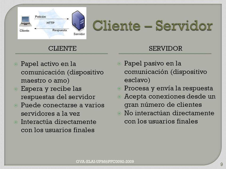 Directorios /gpfs/projects/A20C01001/FLTK-1.1.9/bin /gpfs/projects/A20C01001/VTK-5.2.0/bin /gpfs/projects/A20C01001/InsightToolkit- 3.4.0/bin /gpfs/projects/A20C01001/InsightAplications- 3.4.0/bin Campos especiales CMAKE_INSTALL_PREFIX ITK_DIR, VTK_DIR, FLTK_DIR GVA-ELAI-UPM®PFC0092-2009 30