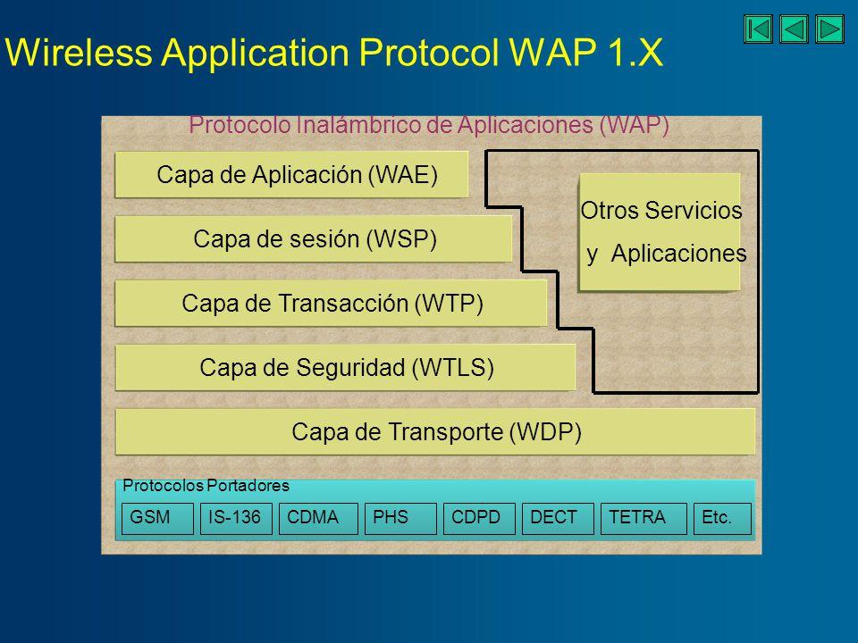 Wireless Application Protocol WAP 1.X HTML, JavaScript HTTP TLS - SSL TCP/IP UDP/IP Internet Capa de Aplicación (WAE) Capa de sesión (WSP) Capa de Transacción (WTP) Capa de Seguridad (WTLS) Capa de Transporte (WDP) Protocolos Portadores GSMIS-136 CDMA PHSCDPDDECTTETRAEtc Protocolo Inalámbrico de Aplicaciones (WAP) Otros Servicios y Aplicaciones
