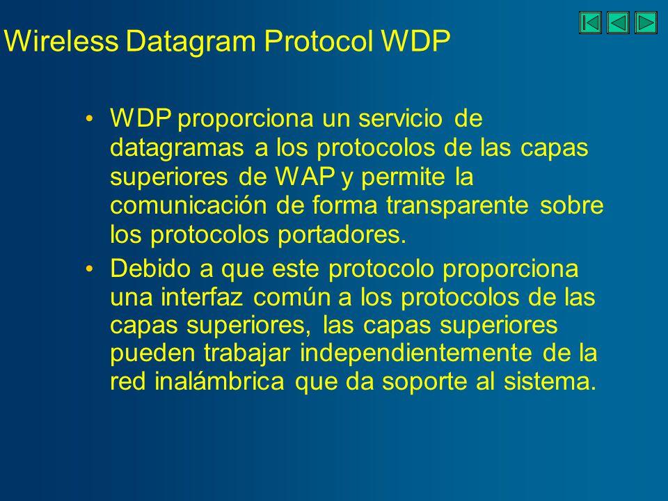 Wireless Datagram Protocol WDP Punto de Acceso al Servicio de Transporte (TSAP) Protocolo de Datagramas Inalámbrico (WDP) Adaptación Portadora B Adaptación Portadora A Servicio Portadora A Servicio Portadora B Servicio Portadora C Adaptación Portadora C Capa Física.