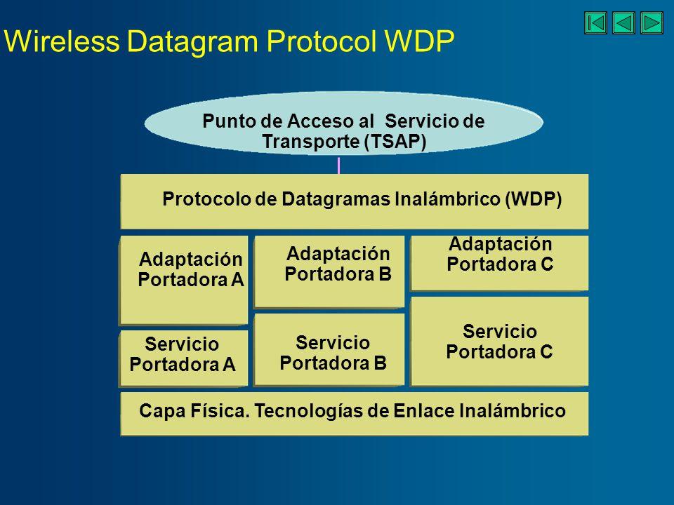 Wireless Datagram Protocol WDP MóvilPasarela WAP WAE Tunnel WSP WTP WDP & Adaptation Bearer WAE WSP WDP Subnetwork Adaptation & Subnetwork Tunnel WTP Pasarela de datos
