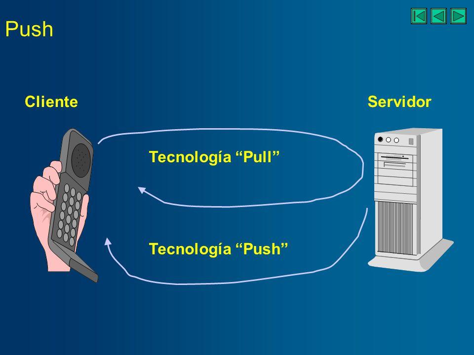 Push WAP Client Over-The-Air Protocol Push Push Proxy Gateway Push Initiator Push Access Protocol Operación del Push WAP