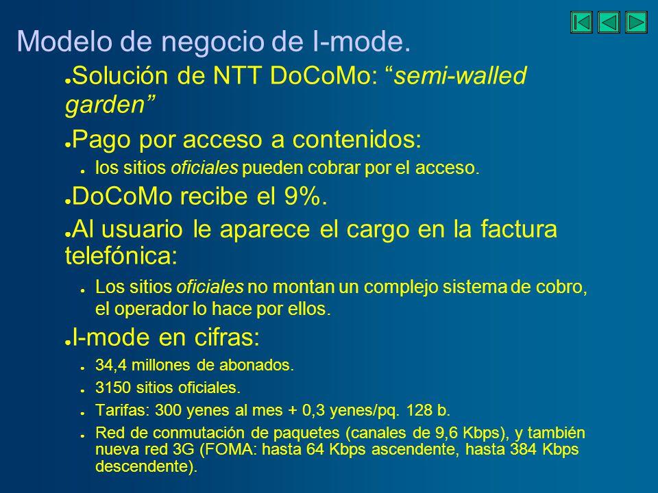 Modelo de negocio de I-mode.