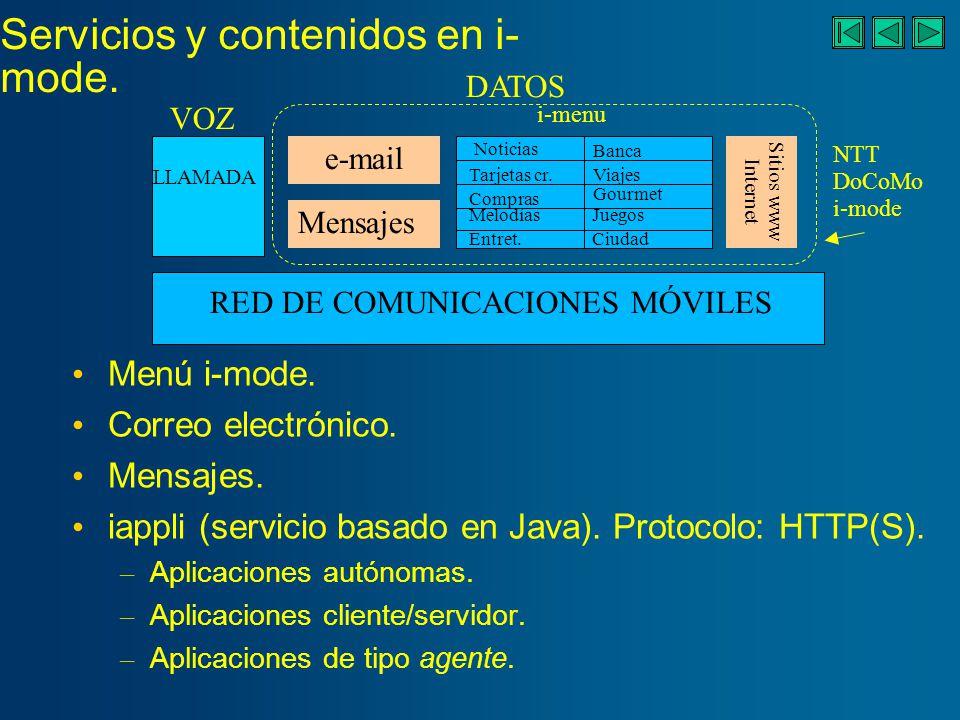 Servicios y contenidos en i- mode. Menú i-mode. Correo electrónico.