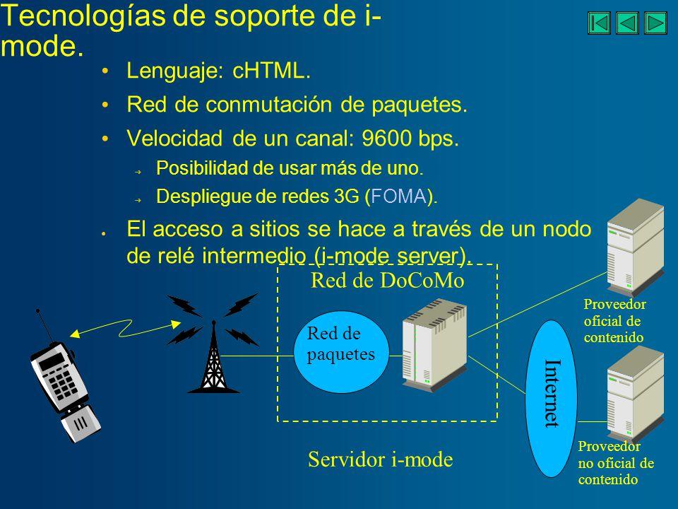 Tecnologías de soporte de i- mode. Lenguaje: cHTML.