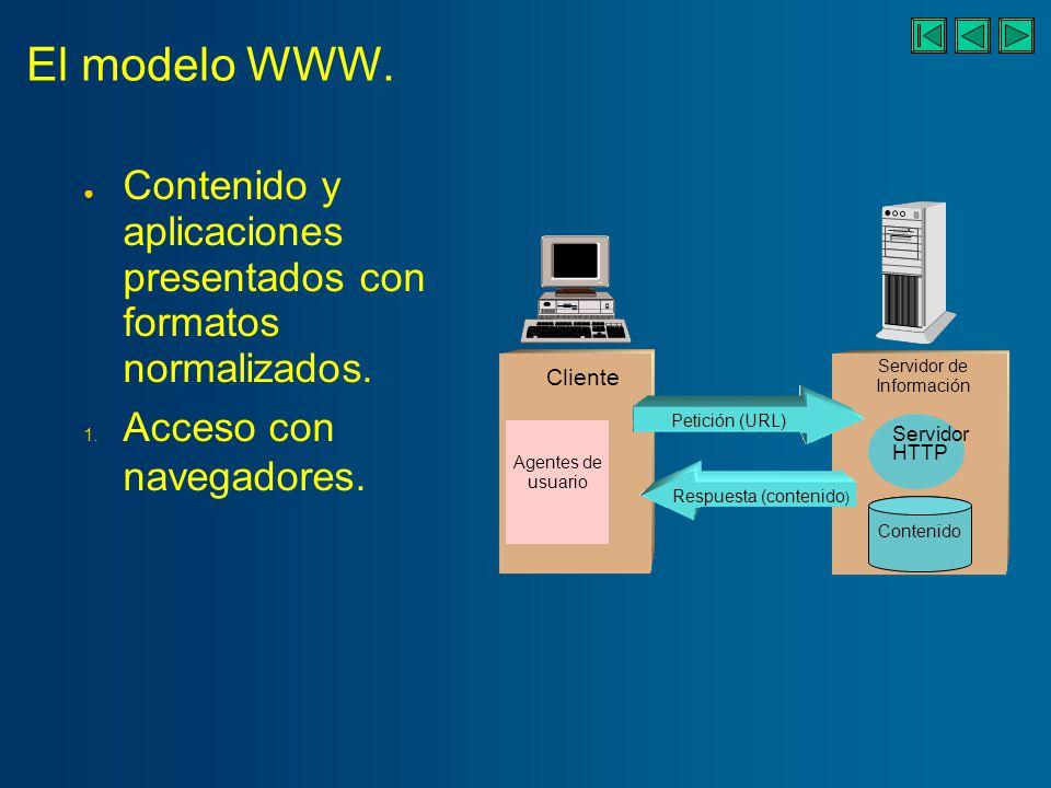 El modelo WWW. Contenido y aplicaciones presentados con formatos normalizados.