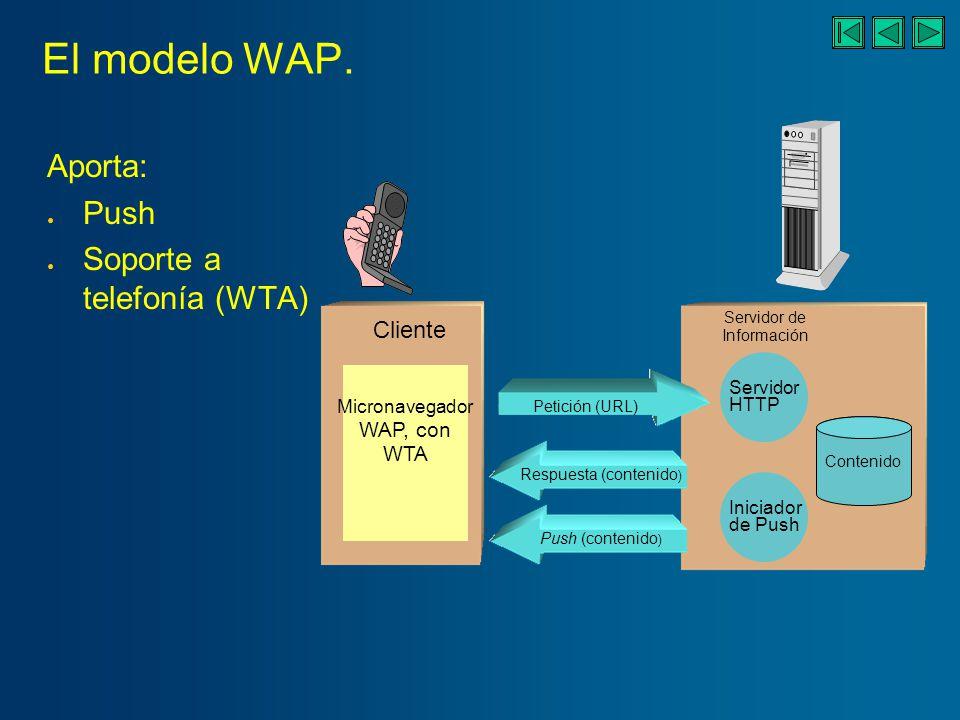 El modelo WAP (II): pasarelas.