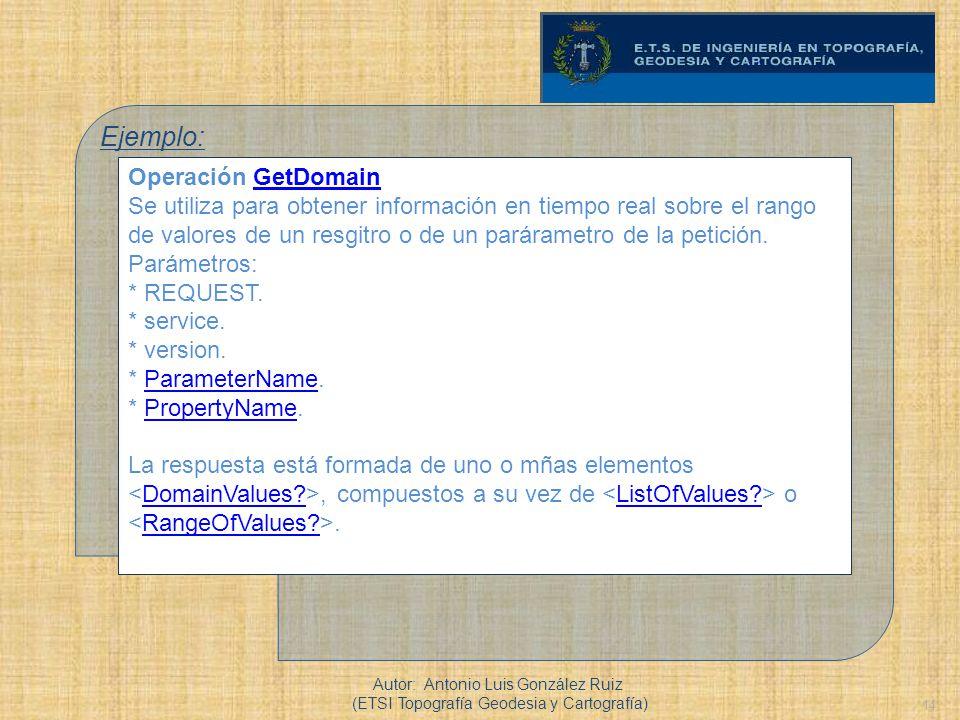 14 Ejemplo: Autor: Antonio Luis González Ruiz (ETSI Topografía Geodesia y Cartografía) Operación GetDomainGetDomain Se utiliza para obtener informació