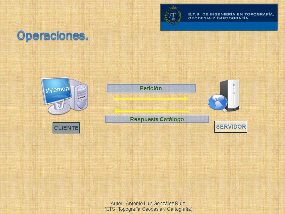 8 Autor: Antonio Luis González Ruiz (ETSI Topografía Geodesia y Cartografía) SERVIDOR Petición Respuesta Catálogo CLIENTE