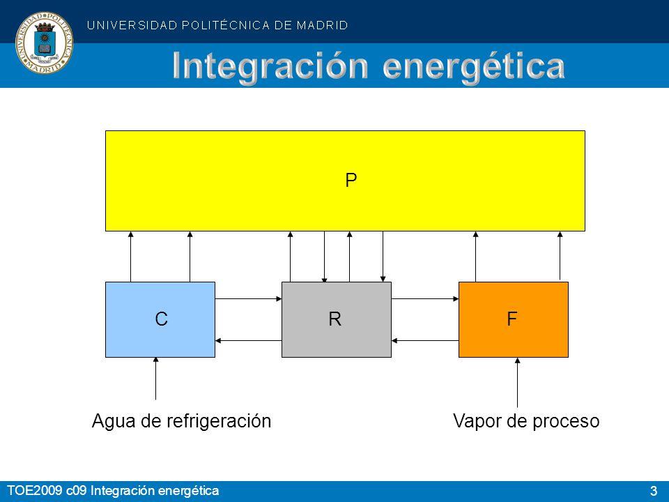 14 TOE2009 c09 Integración energética 200 100 0 1-C 2-C 3-F 4-F CCC CCF* Q ref,min Q cal,min T ºC 500 kW Pinch point CCF CCC* ΔT min /2 ΔT min 1000