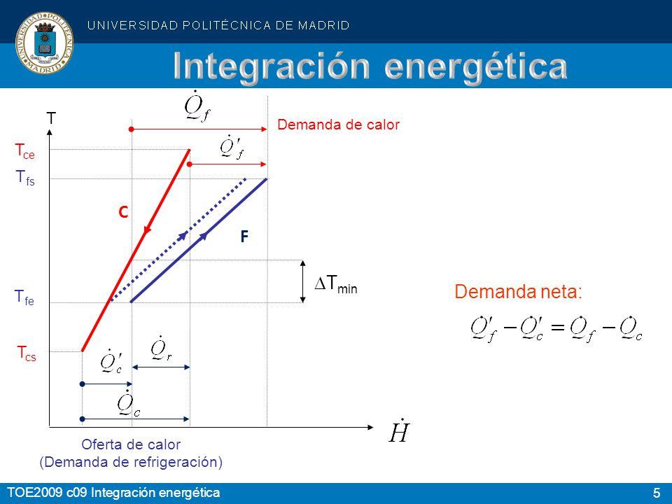 16 TOE2009 c09 Integración energética Modificadas -ΔT min /2 +ΔT min /2 t* in ºCt* out ºCkW/K 1-C*200702,00 2-C*160302,50 3-F*1002004,00 4-F*301302,00 t in ºCt out ºCkW/K 1-C210802,00 2-C170402,50 3-F901904,00 4-F201202,00 Reales