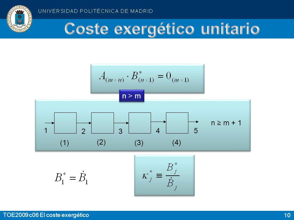 10 TOE2009 c06 El coste exergético n > m n m + 1 1 23 45 (1) (2) (3) (4)