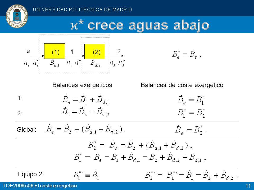 11 TOE2009 c06 El coste exergético Balances exergéticosBalances de coste exergético 1: 2: Global: Equipo 2: e 2 (1) 1 (2)