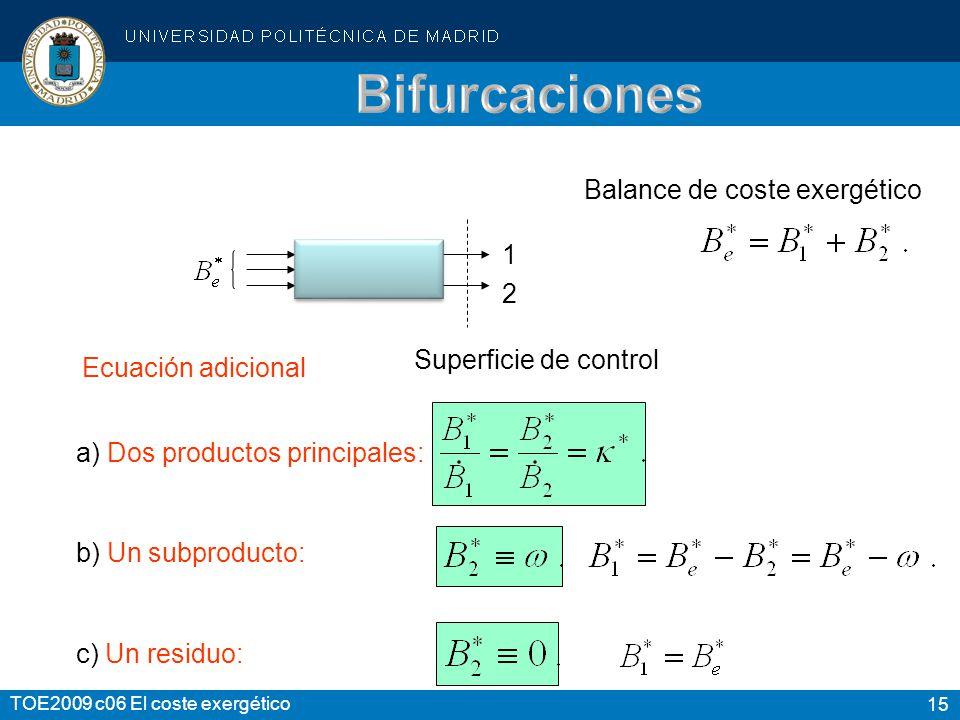 15 TOE2009 c06 El coste exergético Ecuación adicional a) Dos productos principales: b) Un subproducto: c) Un residuo: Balance de coste exergético Supe