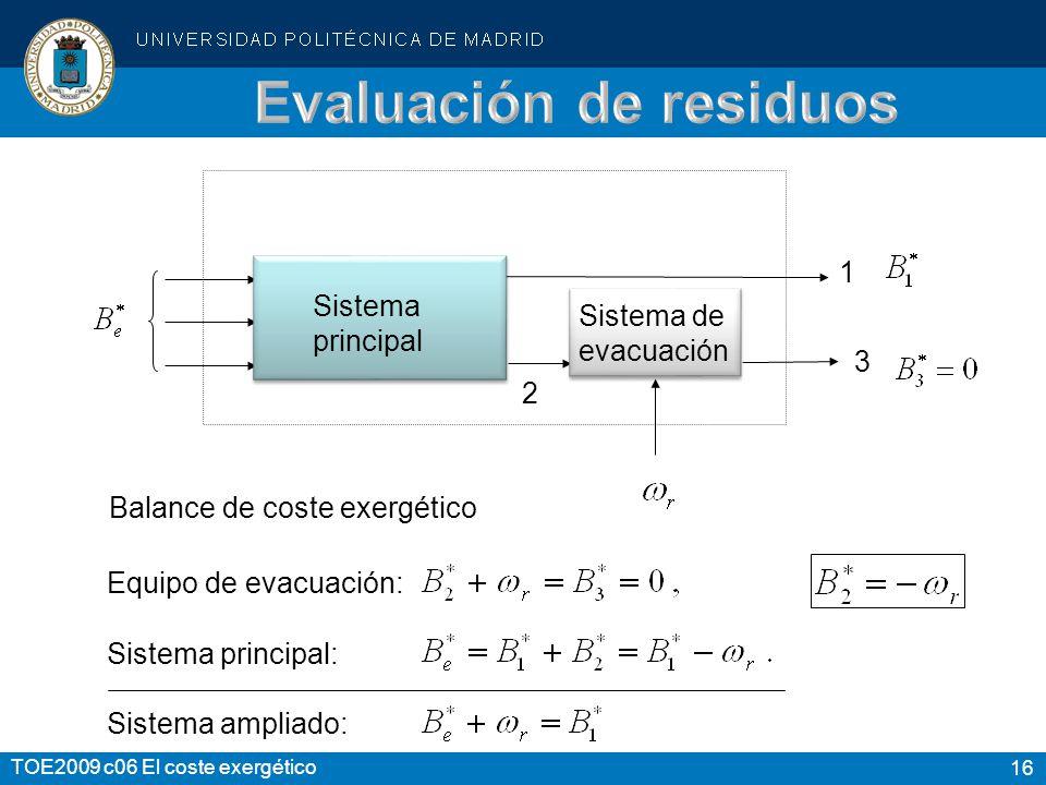 16 TOE2009 c06 El coste exergético Balance de coste exergético Sistema principal Sistema de evacuación Equipo de evacuación: Sistema principal: Sistem