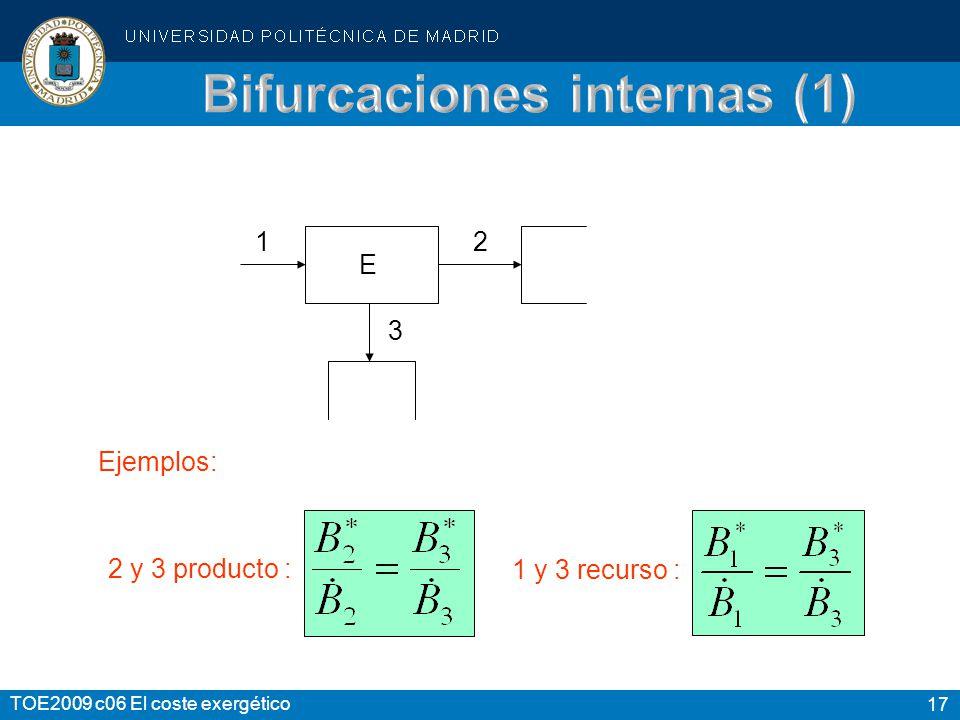 17 TOE2009 c06 El coste exergético 1 2 3 Ejemplos: 2 y 3 producto : 1 y 3 recurso : E
