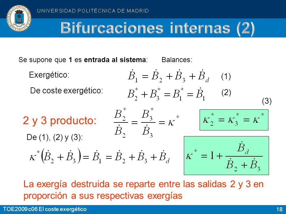 18 TOE2009 c06 El coste exergético Se supone que 1 es entrada al sistema:Balances: Exergético: De coste exergético: 2 y 3 producto: De (1), (2) y (3):