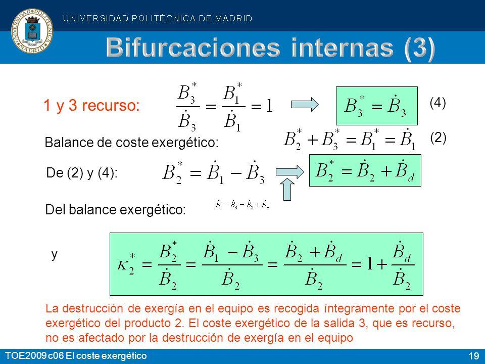 19 TOE2009 c06 El coste exergético Balance de coste exergético: (2) 1 y 3 recurso: (4) De (2) y (4): Del balance exergético: y La destrucción de exerg