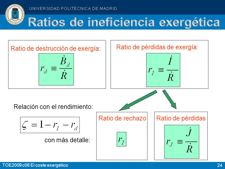 24 TOE2009 c06 El coste exergético Ratio de destrucción de exergía: Ratio de pérdidas de exergía: Ratio de rechazoRatio de pérdidas Relación con el re