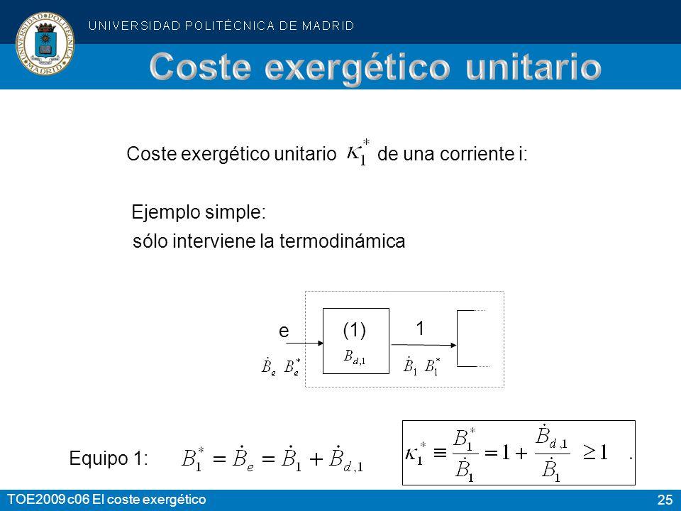25 TOE2009 c06 El coste exergético Equipo 1: Ejemplo simple: sólo interviene la termodinámica e (1) 1 Coste exergético unitario de una corriente i: