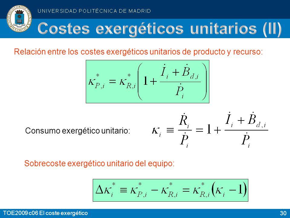 30 TOE2009 c06 El coste exergético Relación entre los costes exergéticos unitarios de producto y recurso: Consumo exergético unitario: Sobrecoste exer