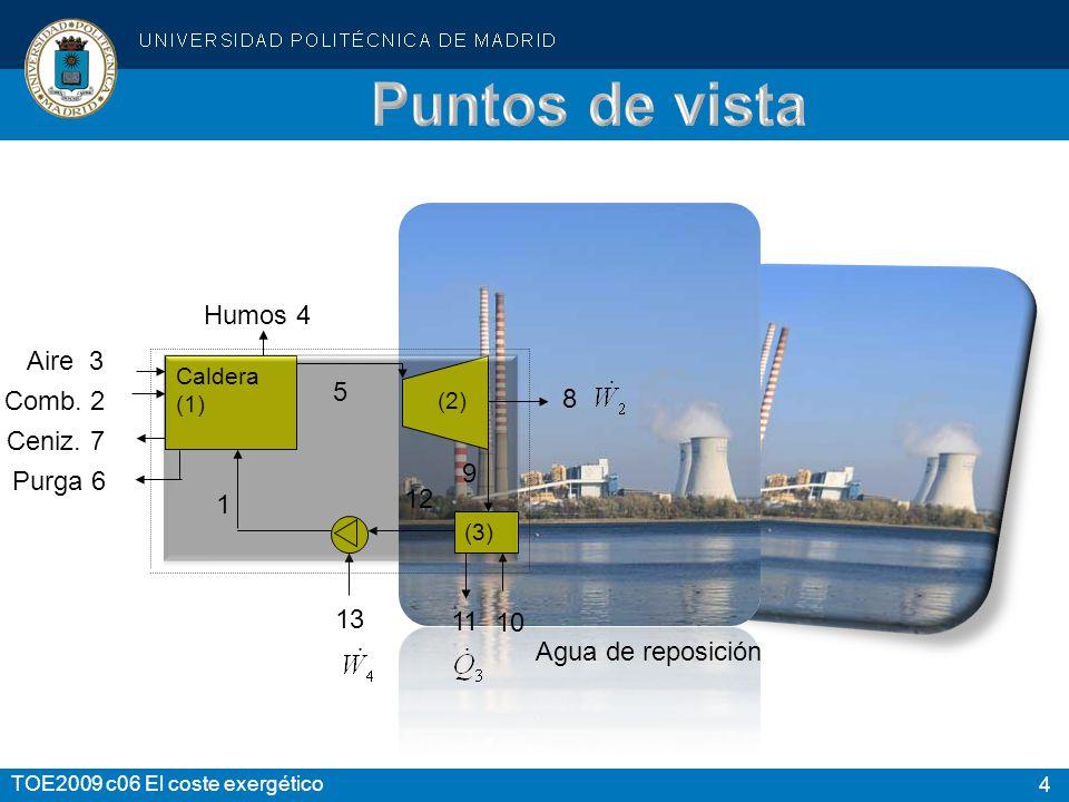 4 Caldera (1) (3) 13 11 12 5 1 Purga 6 Ceniz. 7 Comb. 2 Aire 3 Humos 4 8 9 10 Agua de reposición (2)