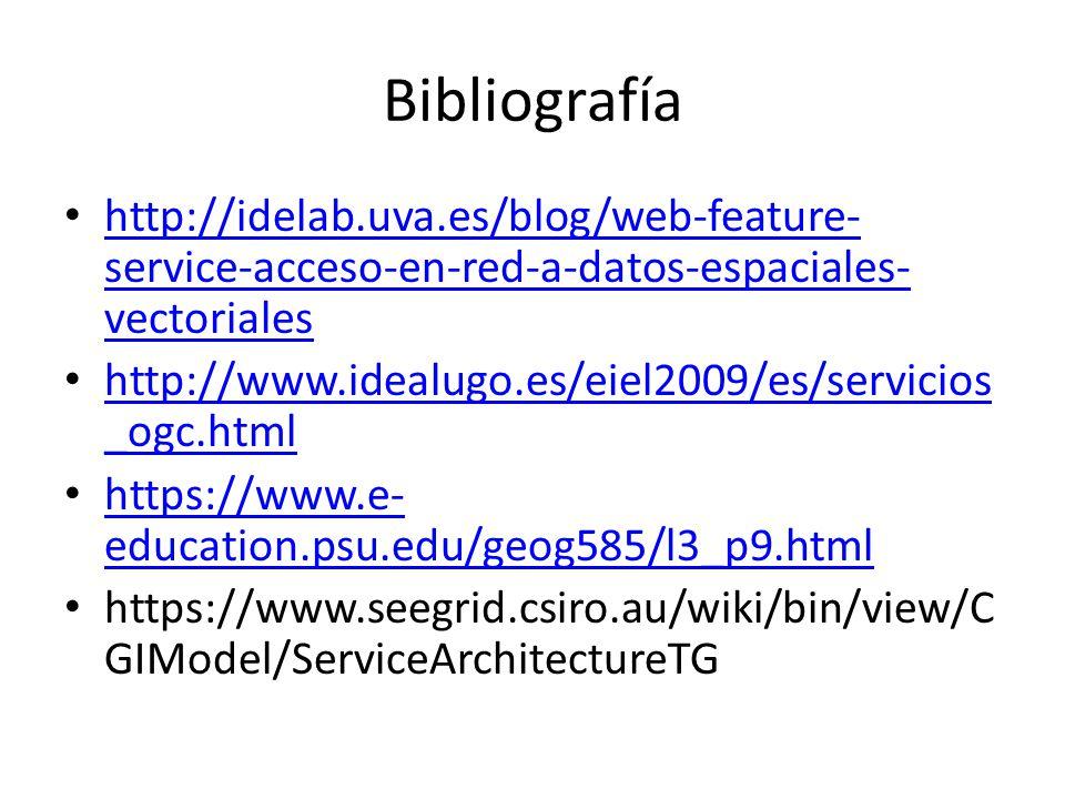 Bibliografía http://idelab.uva.es/blog/web-feature- service-acceso-en-red-a-datos-espaciales- vectoriales http://idelab.uva.es/blog/web-feature- servi