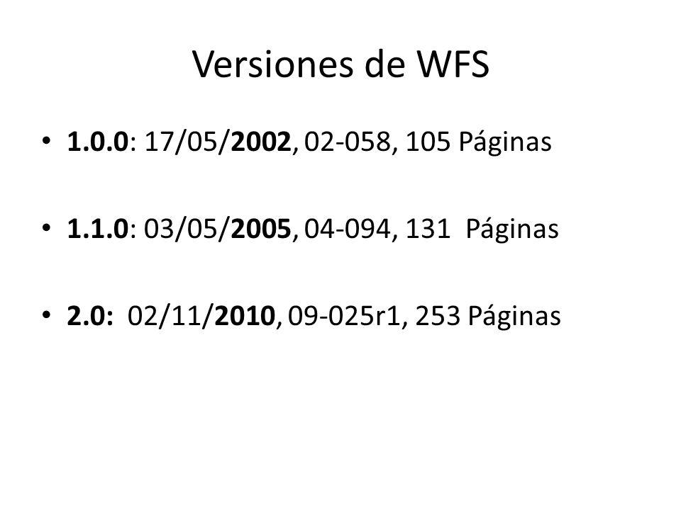 WFS 1.1.0. Operaciones