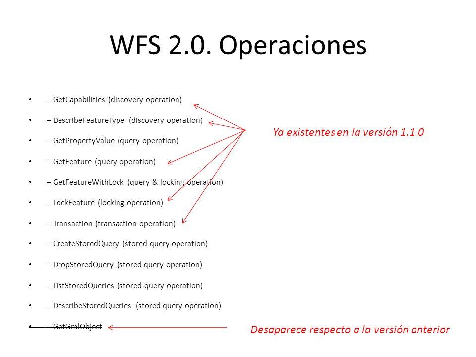 Clases de WFS (WFS 2.0) WFS Simple – GetCapabilities – DescribeFeatureType – ListStoredQueries – DescribeStoredQueries – GetFeature (solo con acción para StoredQueries) WFS Básico – Funciones de WFS Simple – GetFeature con la acción Query – GetPropertyValue WFS Transaccional – Funciones de WFS Básico – Transaction Locking WFS – Funciones de WFS Transaccional – GetFeatureWithLock o LockFeature