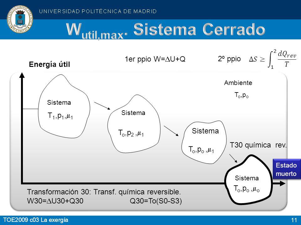 11 TOE2009 c03 La exergía Energía útil Sistema T 1,p 1, 1 Ambiente T o,p o Sistema T o,p o, o Sistema T o,p 2, 1 Sistema T o,p o, 1 T30 química rev. T