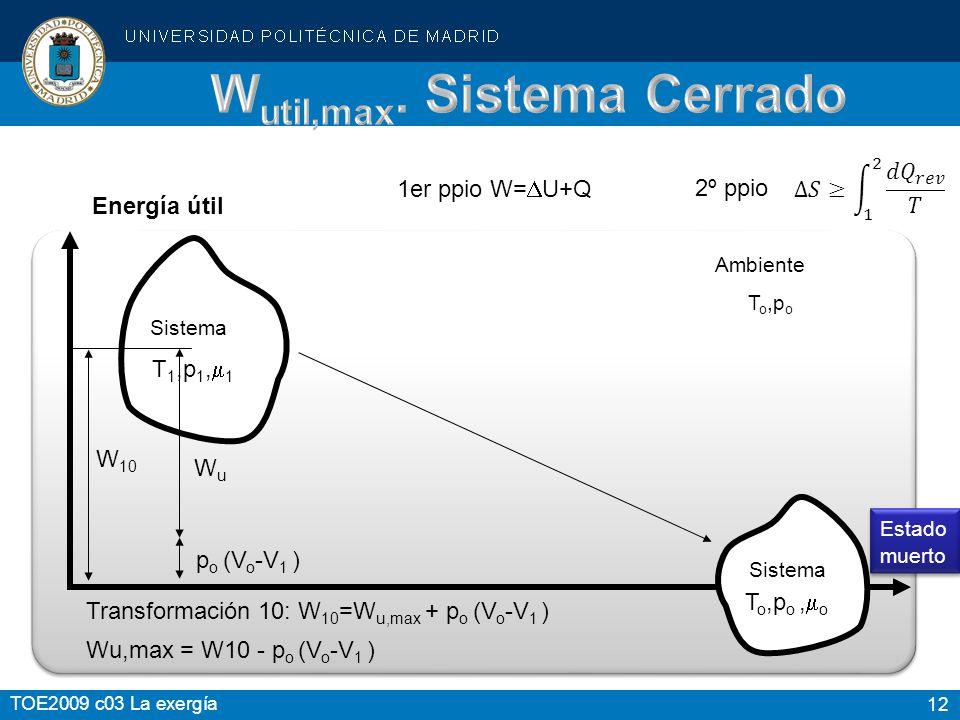 12 TOE2009 c03 La exergía Energía útil Sistema T 1,p 1, 1 Ambiente T o,p o Sistema T o,p o, o Estado muerto p o (V o -V 1 ) WuWu W 10 Transformación 1