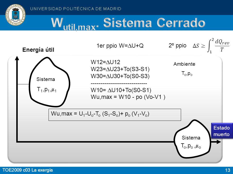 13 TOE2009 c03 La exergía Energía útil Sistema T 1,p 1, 1 Ambiente T o,p o Sistema T o,p o, o W12= U12 W23= U23+To(S3-S1) W30= U30+To(S0-S3) ---------