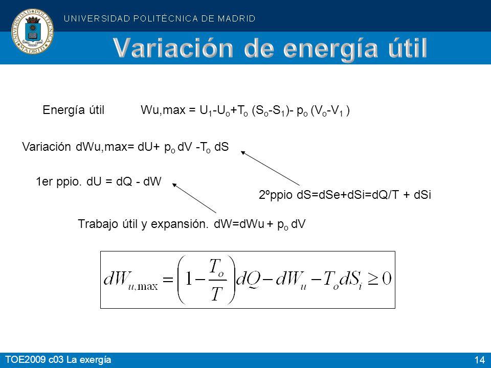 14 TOE2009 c03 La exergía Variación dWu,max= dU+ p o dV -T o dS Energía útilWu,max = U 1 -U o +T o (S o -S 1 )- p o (V o -V 1 ) 1er ppio. dU = dQ - dW