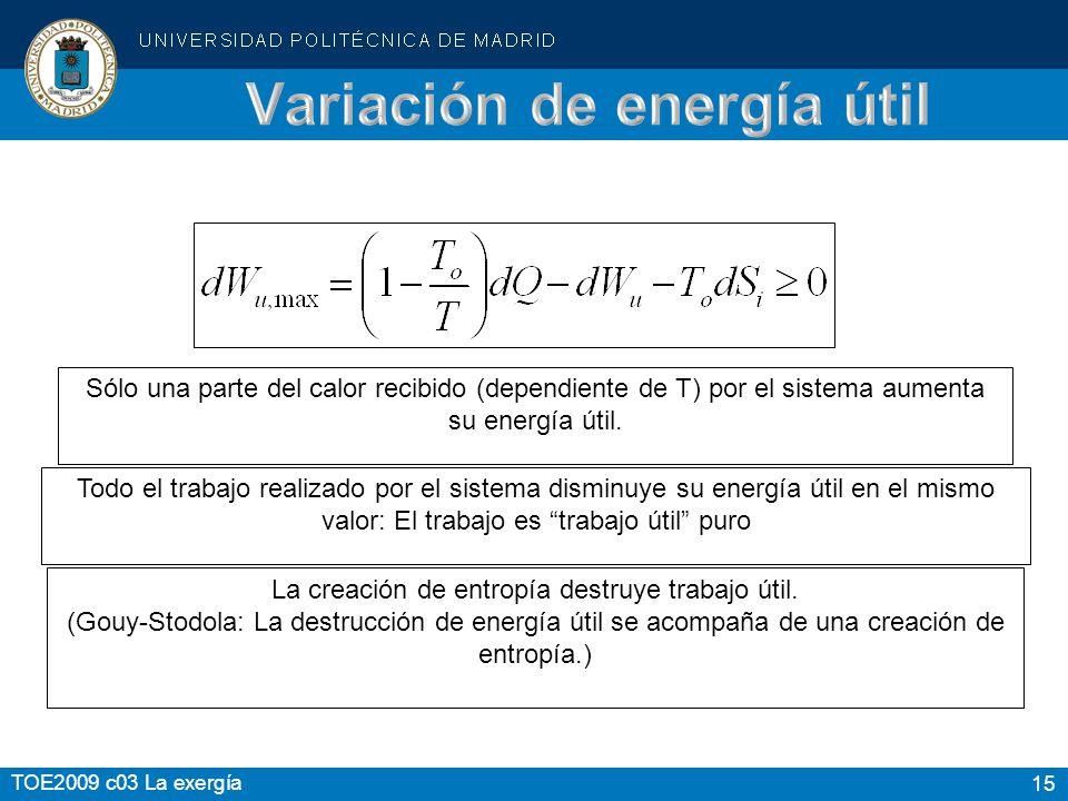 15 TOE2009 c03 La exergía Sólo una parte del calor recibido (dependiente de T) por el sistema aumenta su energía útil. La creación de entropía destruy