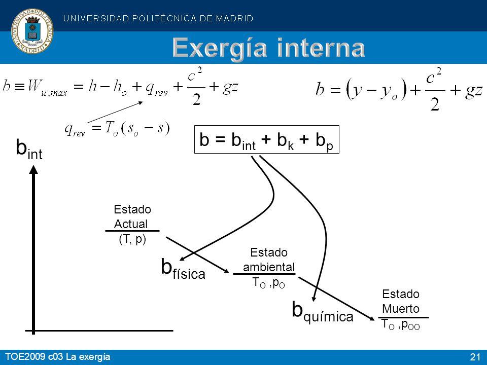 21 TOE2009 c03 La exergía b = b int + b k + b p Estado Actual (T, p) Estado ambiental T O,p O Estado Muerto T O,p OO b int b física b química