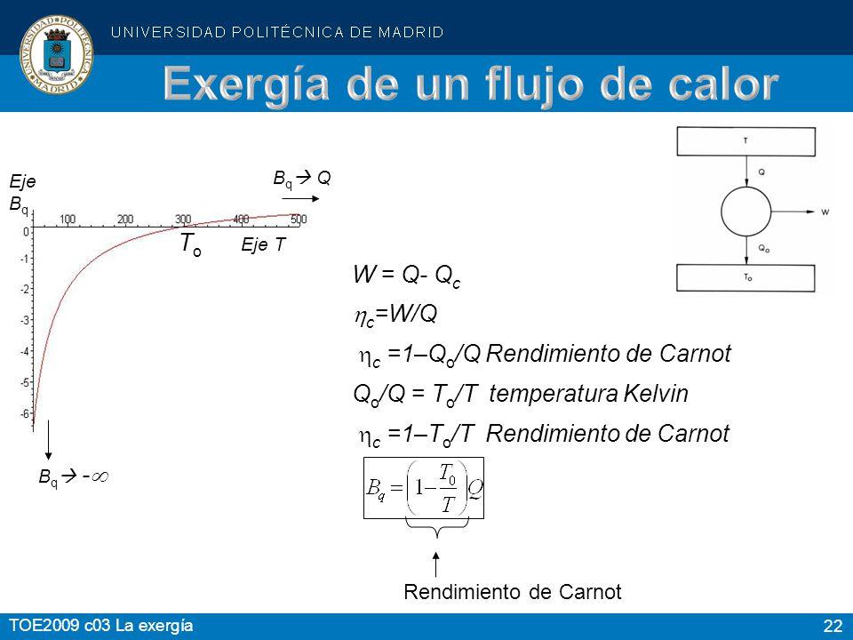 22 TOE2009 c03 La exergía Rendimiento de Carnot ToTo Eje T Eje B q B q Q B q - W = Q- Q c c =W/Q c =1–Q o /Q Rendimiento de Carnot Q o /Q = T o /T tem