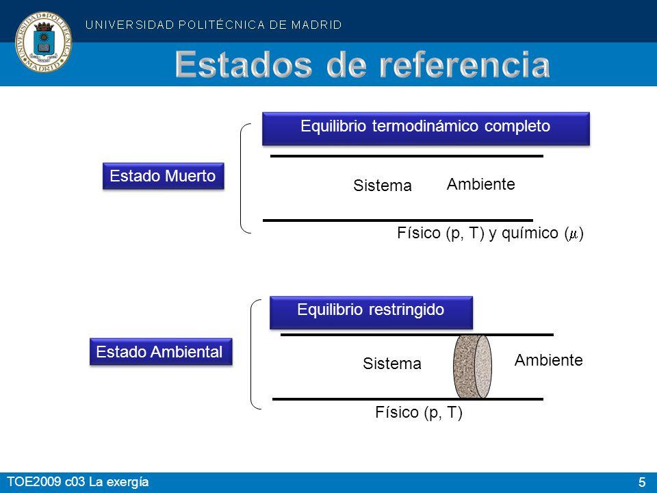 5 TOE2009 c03 La exergía Estado Muerto Equilibrio termodinámico completo Estado Ambiental Equilibrio restringido Sistema Ambiente Sistema Ambiente Fís