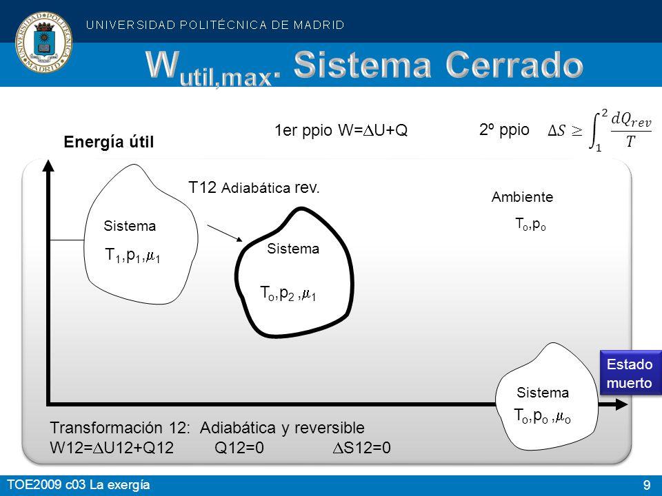 9 TOE2009 c03 La exergía Energía útil Sistema T 1,p 1, 1 Ambiente T o,p o Sistema T o,p o, o Transformación 12: Adiabática y reversible W12= U12+Q12 Q