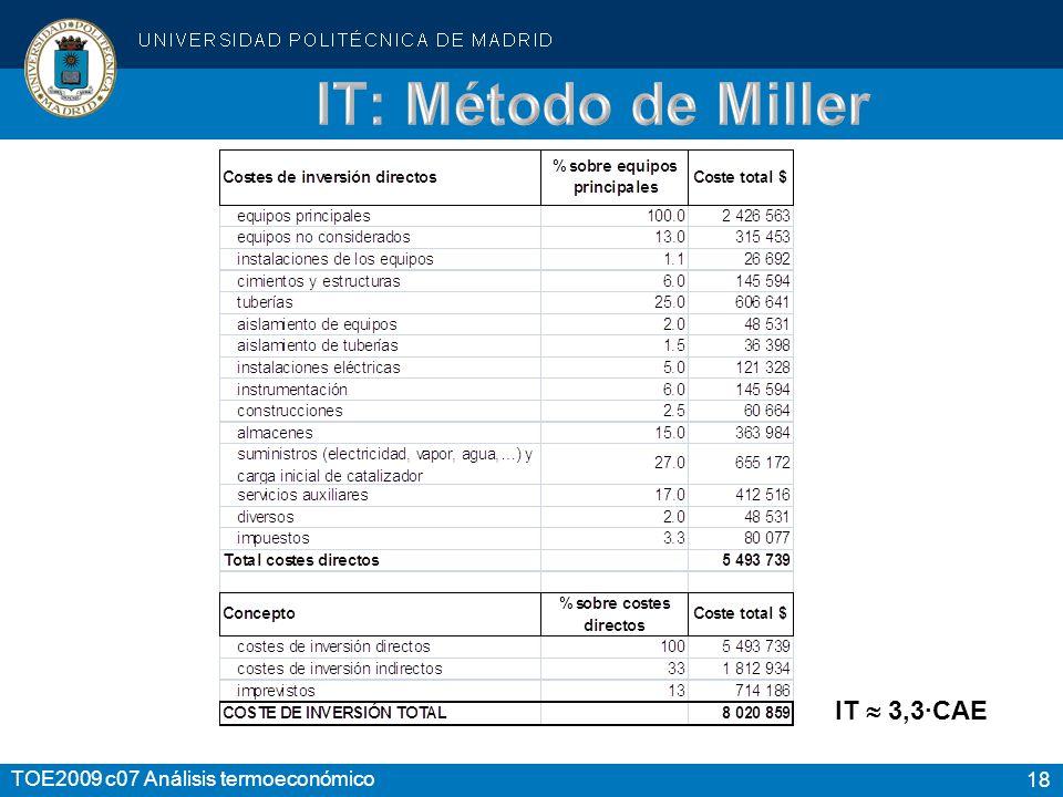 18 TOE2009 c07 Análisis termoeconómico IT 3,3·CAE