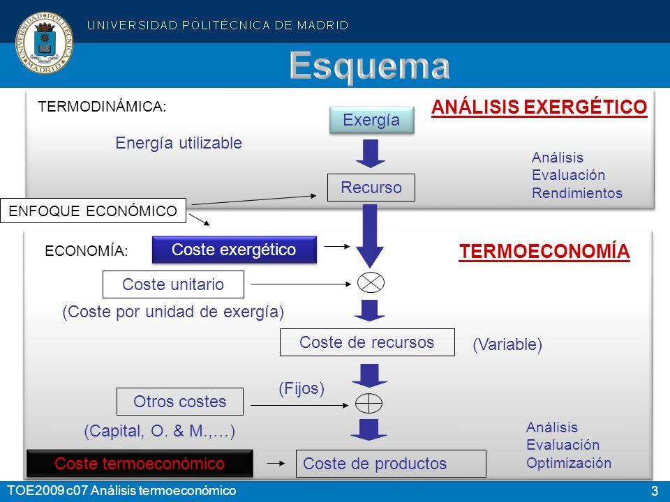 14 TOE2009 c07 Análisis termoeconómico Coste de adquisición de los equipos = CAE Coste de instalación = 2· CAE Coste directo de instalación Materiales (+0,7·CAE) Mano de obra (+0,5·CAE) Coste indirecto de instalación (+0,8·CAE) Transporte y seguros (+0,3·CAE) Ingeniería y supervisión (+0,4·CAE) Gastos generales de instalación (+0,1·CAE) 1,2·CAE 0,8·CAE 3·CAE Coste de equipos instalados (CEI)