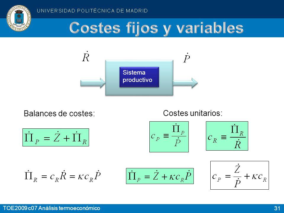 31 TOE2009 c07 Análisis termoeconómico Sistema productivo Sistema productivo Costes unitarios: Balances de costes: