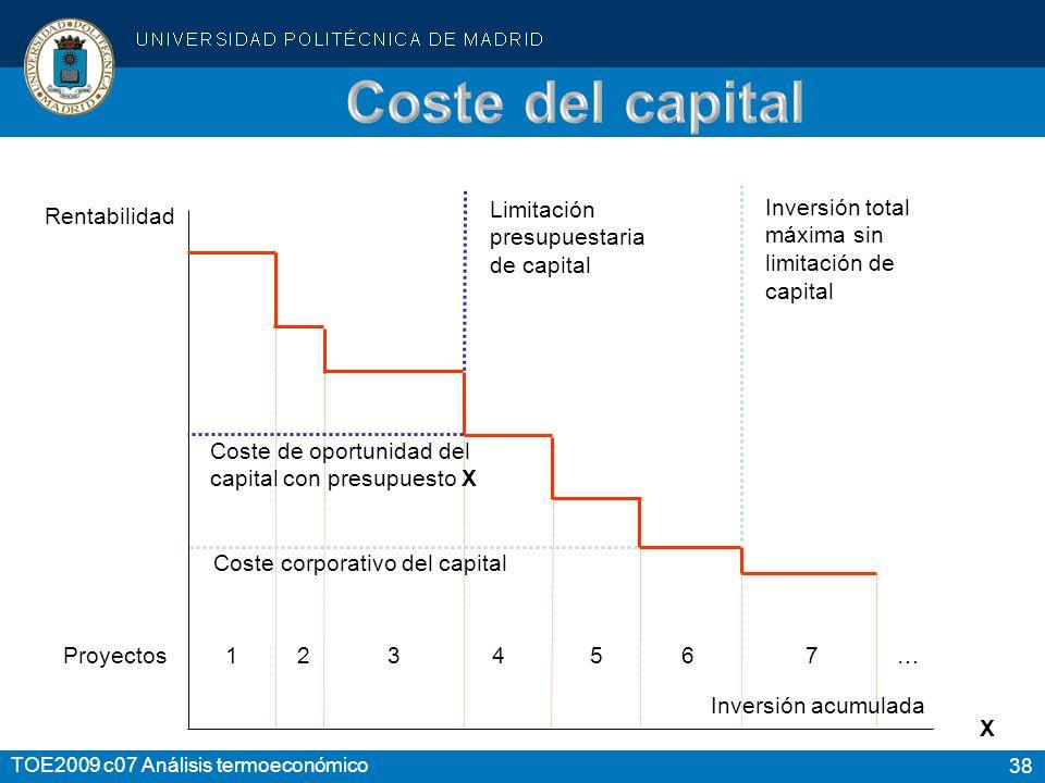 38 TOE2009 c07 Análisis termoeconómico Rentabilidad Limitación presupuestaria de capital Inversión total máxima sin limitación de capital Proyectos 1