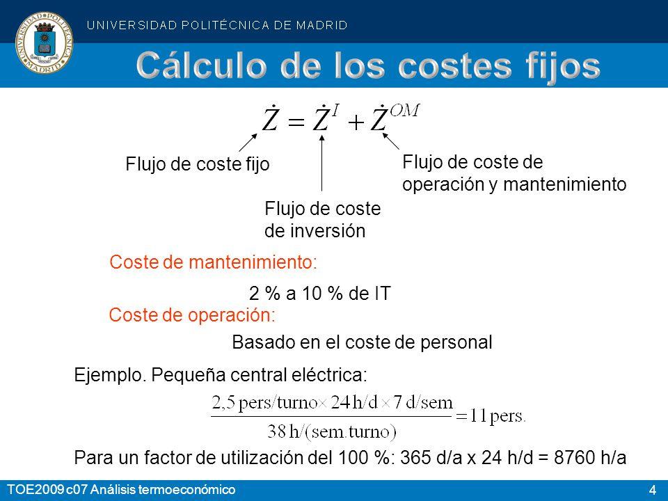 15 TOE2009 c07 Análisis termoeconómico Imprevistos(+0,3·CAE) Puesta en marcha(+0,1·CAE) Cargas financieras(+0,1·CAE) 3,5·CAE Otros costes Emplazamiento (+0,2·CAE) Instalaciones de servicios y suministros (+0,65·CAE) Construcciones auxiliares (+0,15·CAE) Inversión total Planta existente Inversión total Planta nueva ¿Nueva.