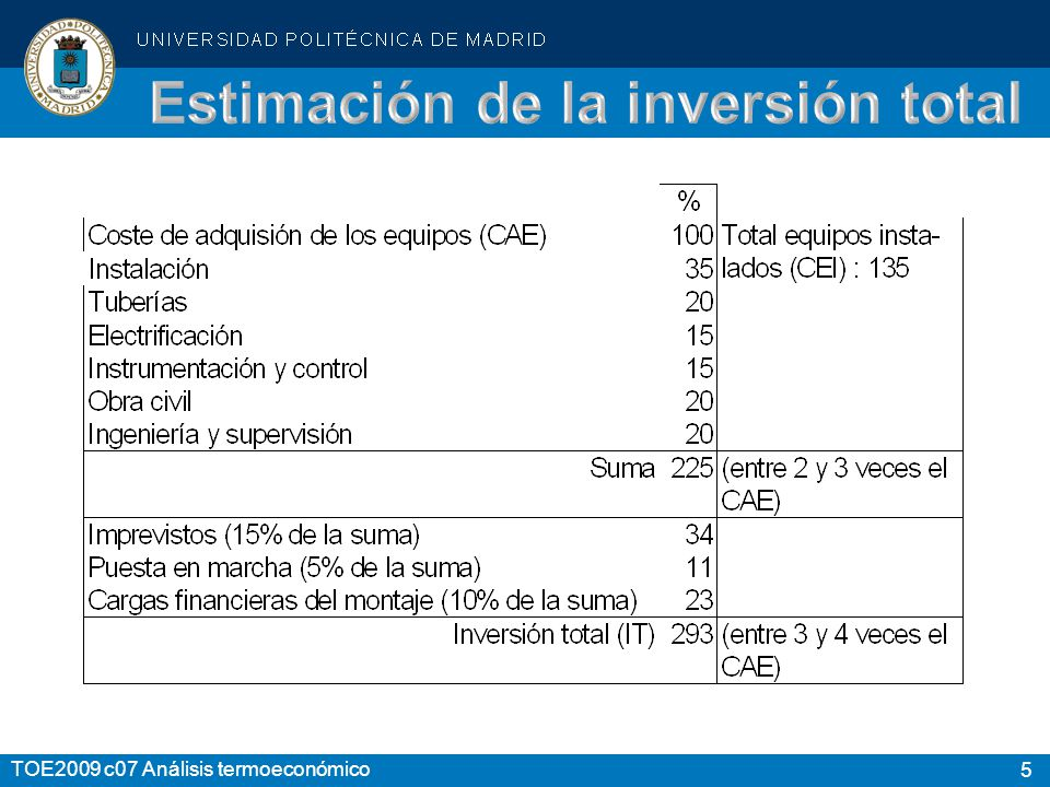 26 TOE2009 c07 Análisis termoeconómico Matriz de producción: Matriz de costes: Vector de costes termoeconómicos definidos: (n-m)xn A (nxn) (n- m)x1 Entradas Subproductos Residuos Bifurcaciones j 0 n-m ecuaciones adicionales