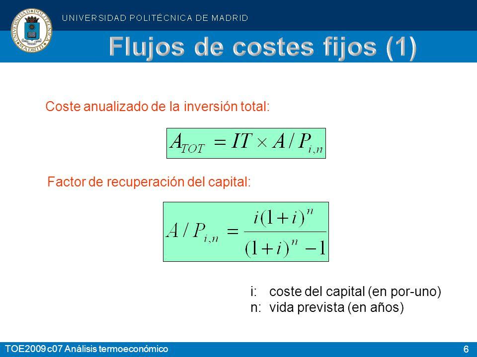 6 Coste anualizado de la inversión total: Factor de recuperación del capital: i:coste del capital (en por-uno) n:vida prevista (en años)