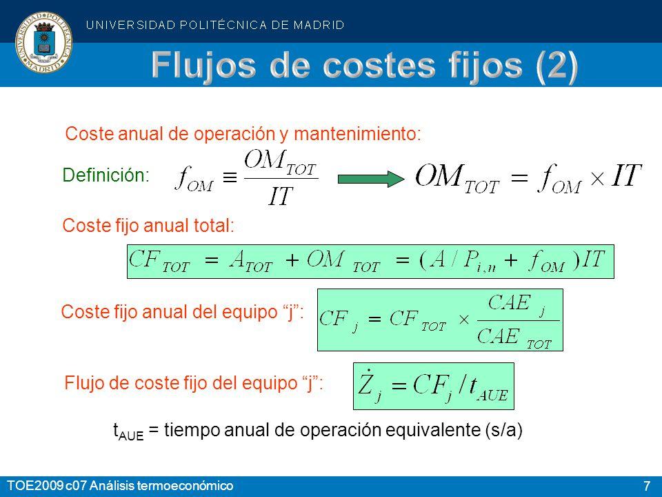 7 TOE2009 c07 Análisis termoeconómico Coste anual de operación y mantenimiento: Definición: Coste fijo anual total: Coste fijo anual del equipo j: Flu
