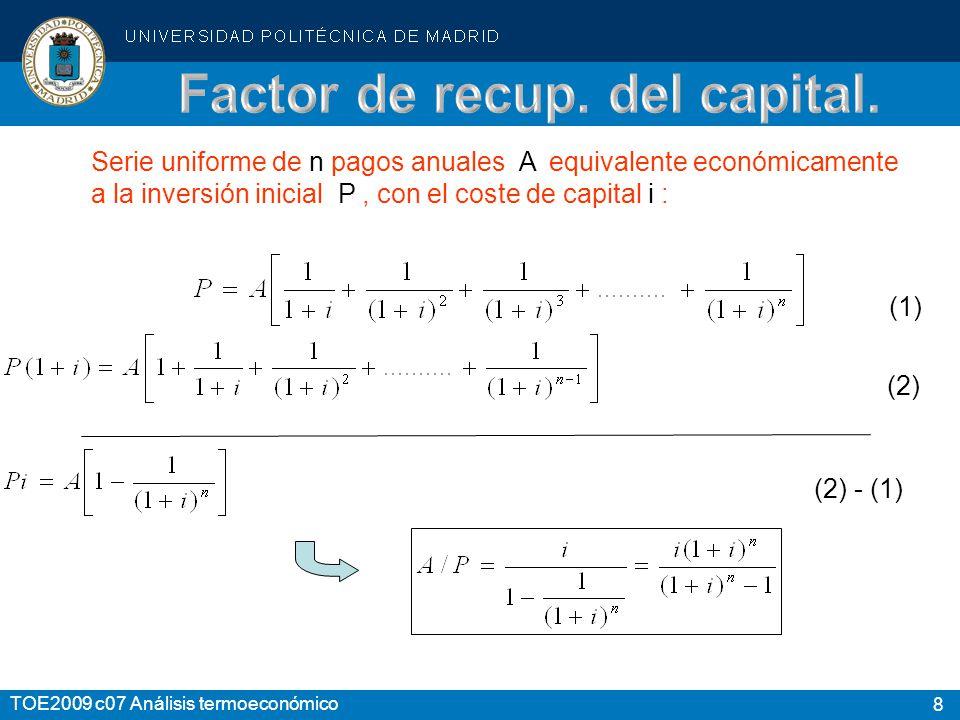 8 TOE2009 c07 Análisis termoeconómico Serie uniforme de n pagos anuales A equivalente económicamente a la inversión inicial P, con el coste de capital