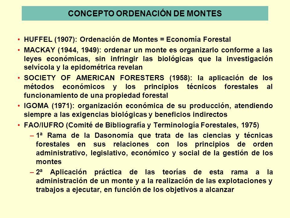 HUFFEL (1907): Ordenación de Montes = Economía Forestal MACKAY (1944, 1949): ordenar un monte es organizarlo conforme a las leyes económicas, sin infr