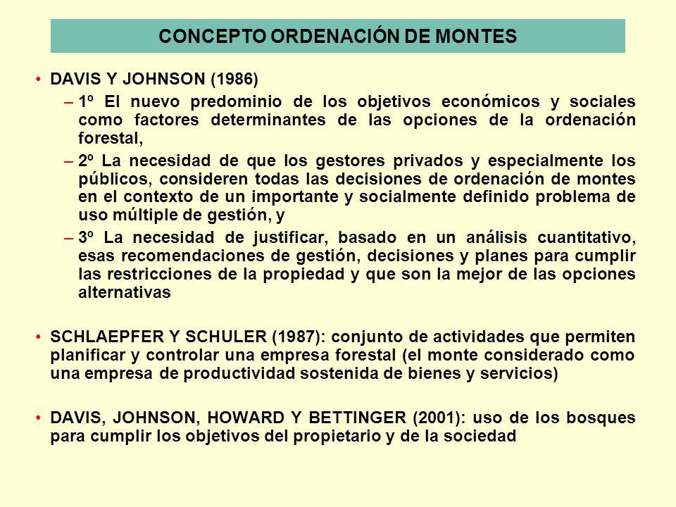 DAVIS Y JOHNSON (1986) –1º El nuevo predominio de los objetivos económicos y sociales como factores determinantes de las opciones de la ordenación for