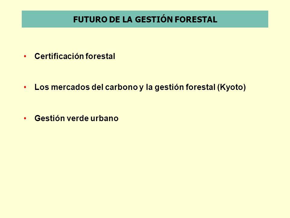 FUTURO DE LA GESTIÓN FORESTAL Certificación forestal Los mercados del carbono y la gestión forestal (Kyoto) Gestión verde urbano